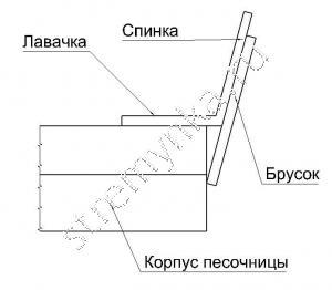 Как сделать песочницу своими руками чертежи 3